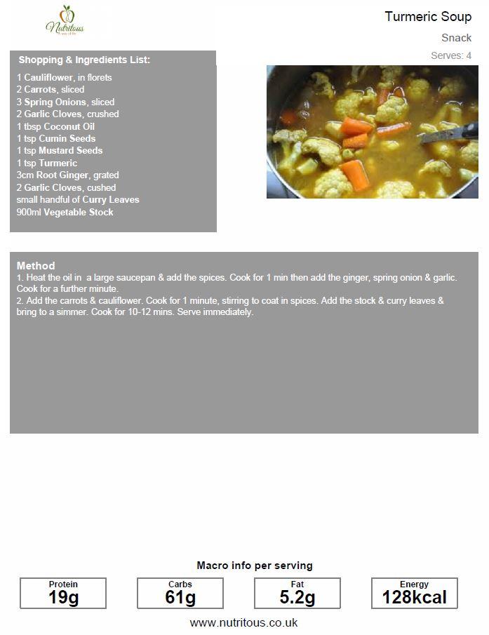 Nutritous Nutrition (4/4)