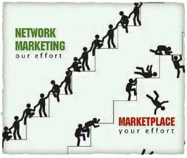 Network Marketing v Self Employed